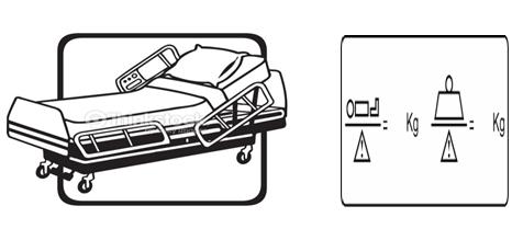medical beds testing