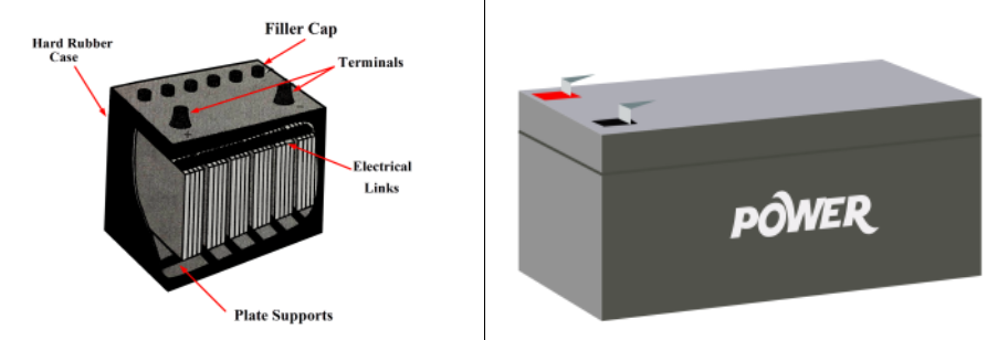 Pictures of Lead-Acid Battery