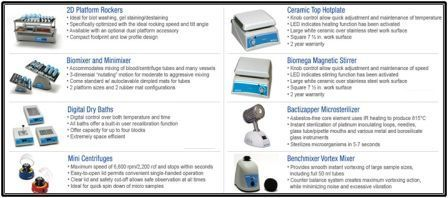 Mixing and Stirring laboratory Equipment IEC 61010-2-051